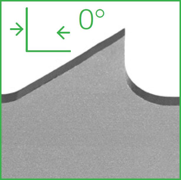 Standardzahn-SSpanwinkel 0°